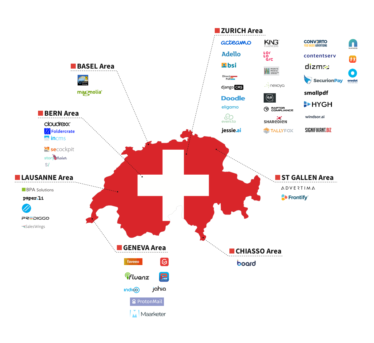 Switzerland Map of the Marketing Technology by major cities