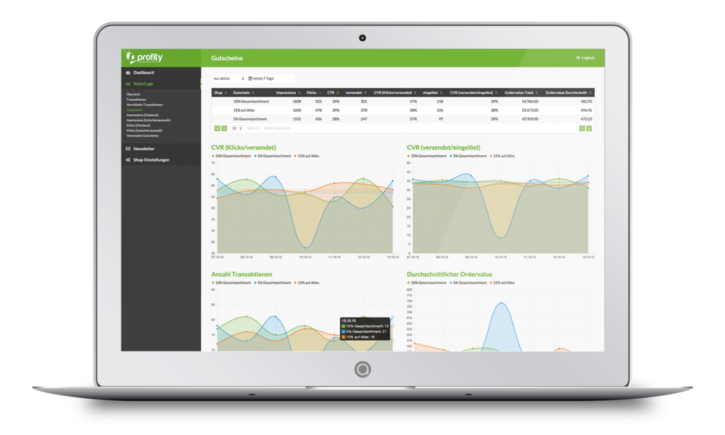 Profity dashboard