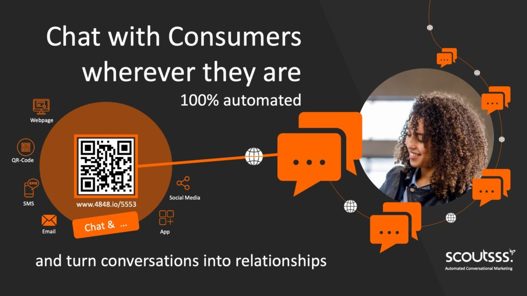We help brands develop digital relationships with consumers
